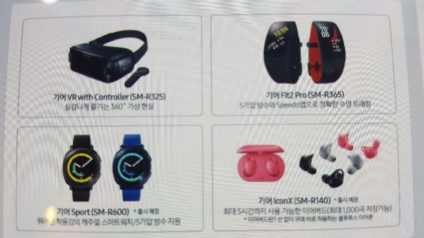 Samsung Gear S4 (Gear Sport) rumor review: specs, features, price, release date and all we know so far