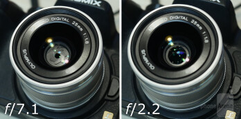 The aperture diaphragm mechanism inside the lens is an opening controlling the amount of light entering the camera. Note that its diameter may be changed to match the light conditions.