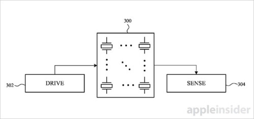 Apple under glass acoustic fingerprint scanning patent