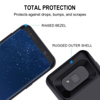 Best-Samsung-Galaxy-S8-battery-cases-pick-BrexLink-03