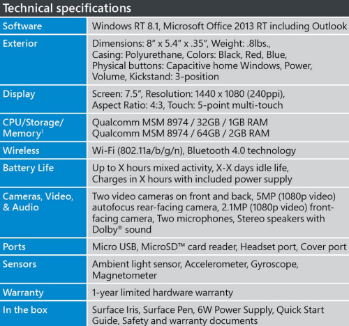 Images and specs of the canceled Microsoft Surface mini
