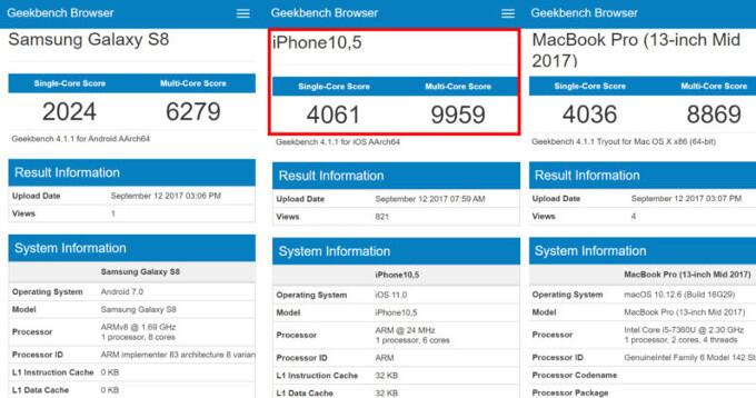 iPhone X beats Macbook Pro in benchmarks - PhoneArena
