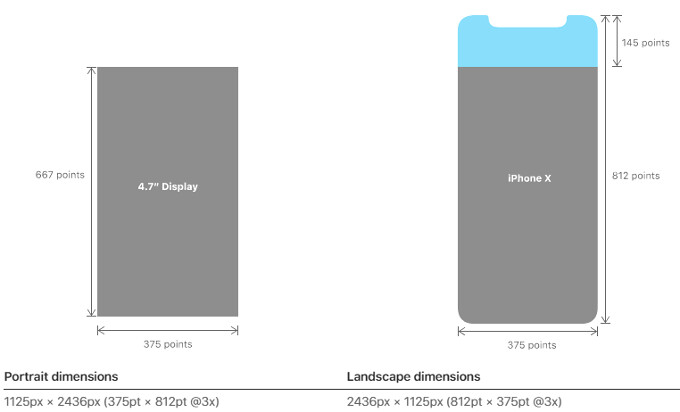 Mind the notch! Pros and cons of the iPhone X interface vs iPhone 8 (apps, video, browsing)