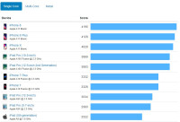 iphone-8-x-benchmarks-vs-android-s8-3