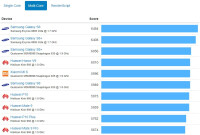iphone-8-x-benchmarks-vs-android-s8-4
