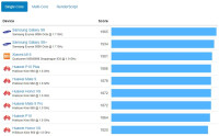iphone-8-x-benchmarks-vs-android-s8-1