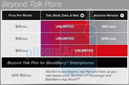 Virgin's Beyond Talk plans - Virgin Mobile with a new $25 unlimited plan and 3 new phones