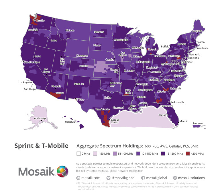 Here's what a combined T-Mobile-Sprint network spectrum