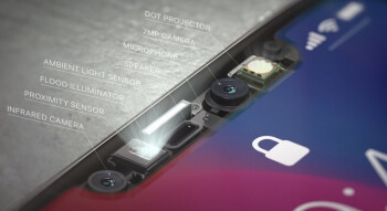 Ming-Chi Kuo says iPhone X TrueDepth camera is 2.5 years ahead of Android's best camera