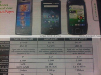 Rogers Android tandem are finally priced - Acer Liquid e & Motorola QUENCH