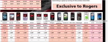 Leaked document shows Rogers getting the Xperia X10 mini & Nokia N87 mini?