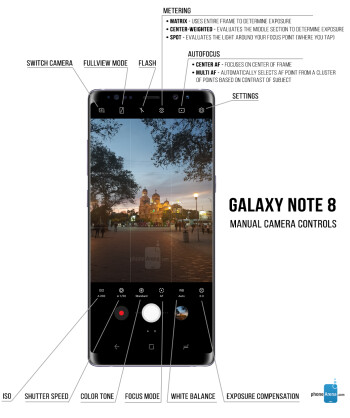 "Galaxy Note 8 ""Pro"" mode camera tips & tricks: use RAW and manual controls to take gorgeous photos"