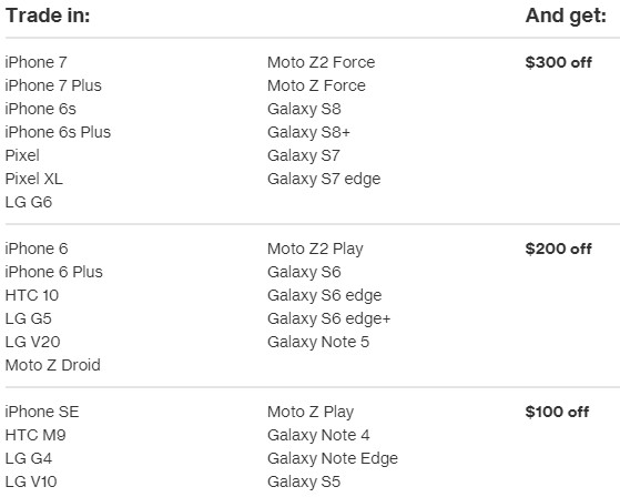 Apple iPhone X price and release date