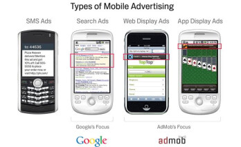 FTC gives thumbs up to Google's acquisition of AdMob