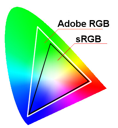 No sRGB option in settings
