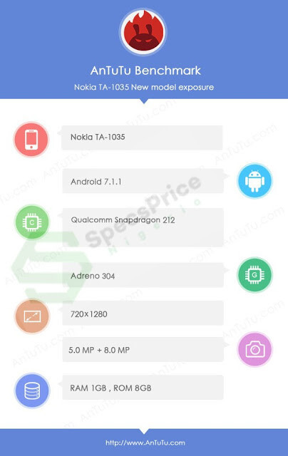 Nokia 2 leaked specs confirm it will be cheapest HMD smartphone