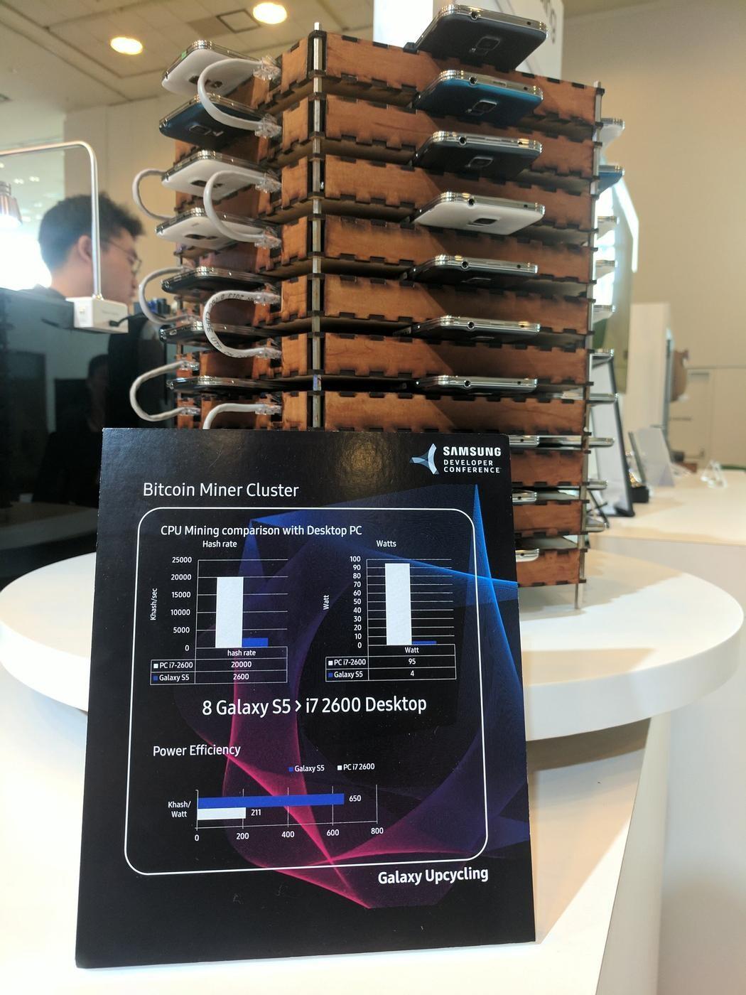 Bitcoin Mining Smartphone