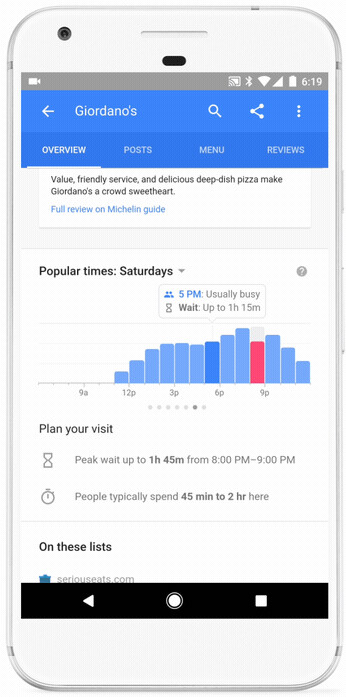 Google Search now shows wait times at nearly one million restaurants