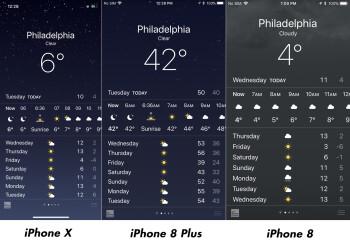 Weather app comparison