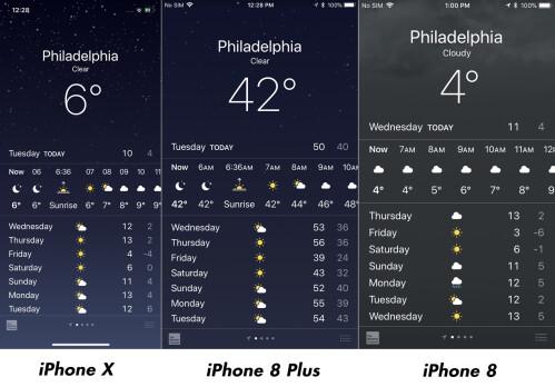 iPhone X vs iPhone 8 Plus vs iPhone 8 interface comparison