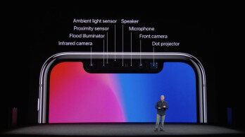 Apple introduces the TrueDepth Camera back in September