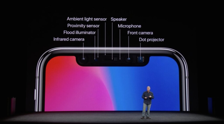 Apple introduces the TrueDepth Camera back in September - Apple is planning on adding a rear-facing 3D-scanning camera for the 2019 iPhone models