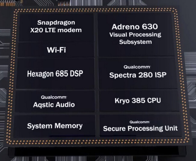 The Snapdragon 845 chipset is Qualcomm's next flagship chipset - Qualcomm working to optimize Snapdragon 845 chipset for mixed reality use