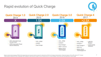 Snapdragon 845 phones like Galaxy S9 may sport Quick Charge 4+, here's what it means