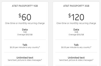 Traveling abroad? AT&T has new international roaming data plans in its Passport