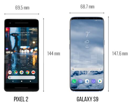 Galaxy S9/S9+ preliminary size comparison and dimensions