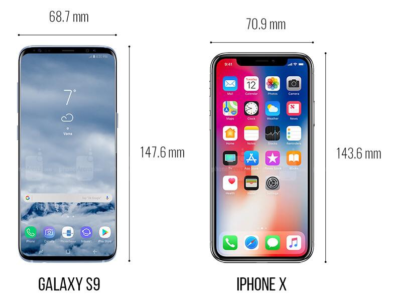 Iphone X Comparatif