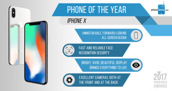 PhoneArena Awards: best phones, tablets, and smartwatches of 2017