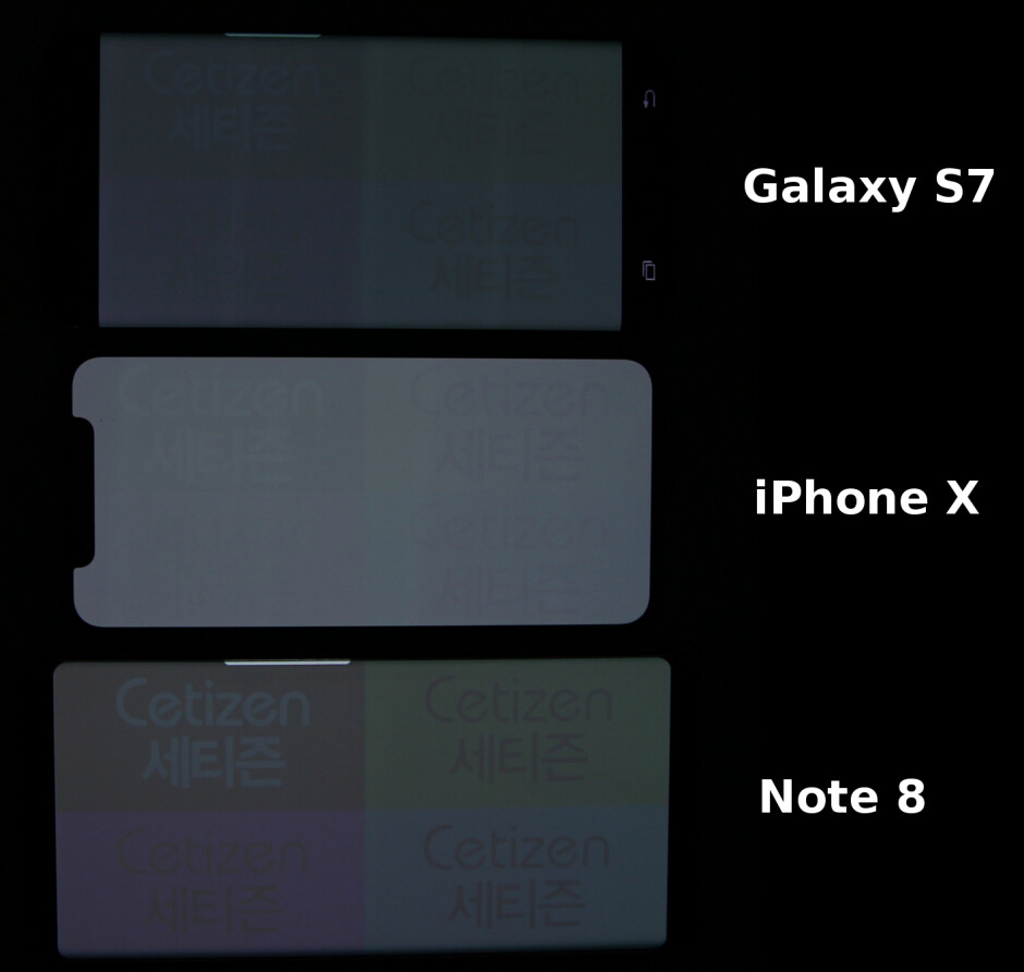Display burn-in trials: iPhone X vs Galaxy S7 vs Galaxy Note 8