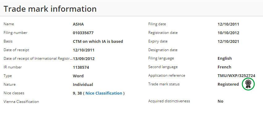 HMD Global trademarks the Asha brand, new smartphones incoming?