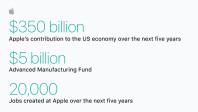 AppleUSInvestmentsStats01172018