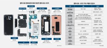 Samsung Galaxy S9 components