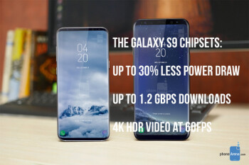 Galaxy S8 vs Galaxy S9: all major differences to expect