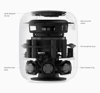 HomePod-Availabilityinternal-parts012218