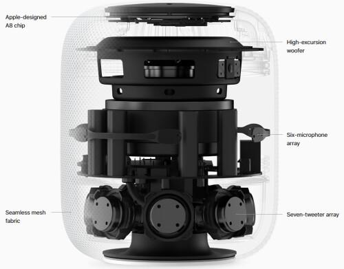 Inside the Apple HomePod