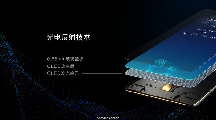vivo X20 Plus UD Backgrounds: Vivo X20 Plus UD With In-display Finger Scanner Price And