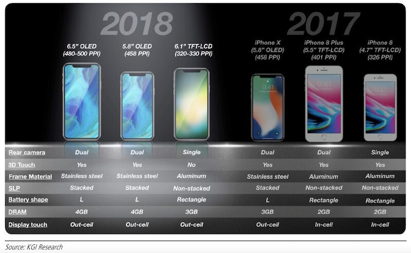 All about Full Active, Apple's alleged display choice for an 'affordable' iPhone 9
