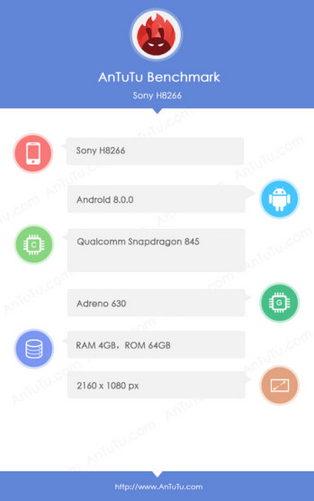 Sony H8266 appears on AnTuTu