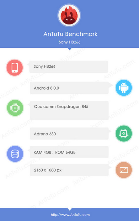 Sony H8266 appears on AnTuTu - Sony H8266 appears again on a different benchmark site with SD-845, 18:9 aspect ratio and 4GB RAM