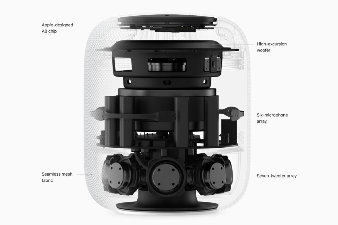 Apple HomePod sound technology explained