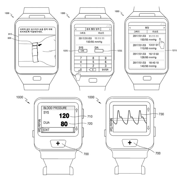 Gear S4 may come with a blood pressure monitor, Samsung patent reveals