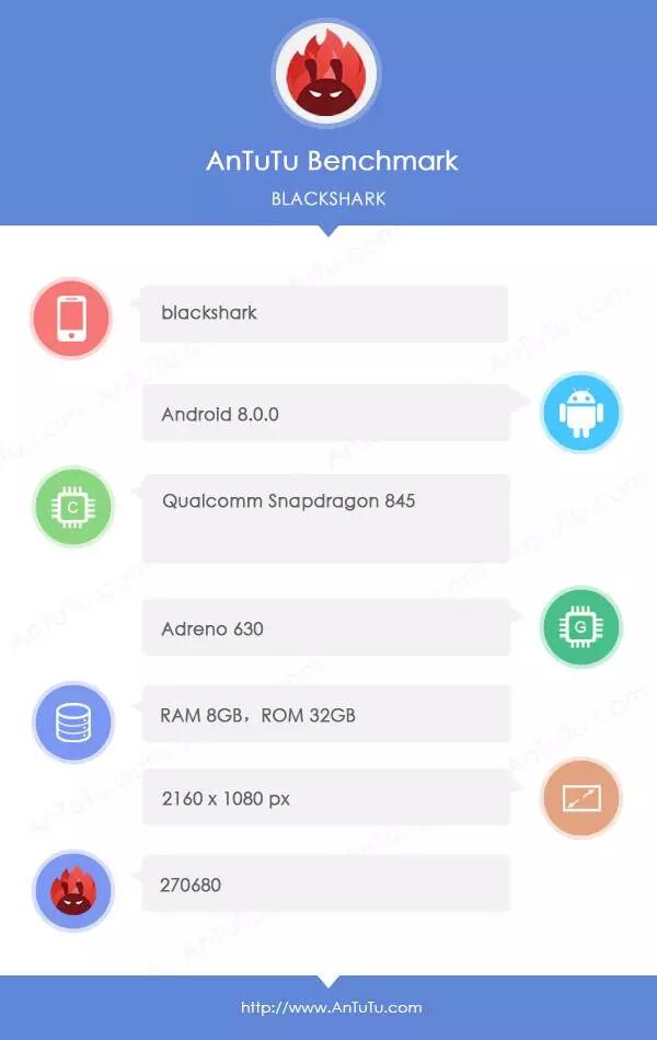 Blackshark AnTuTu score - Mysterious gaming smartphone by Xiaomi dominates AnTuTu benchmark, beware Razer?