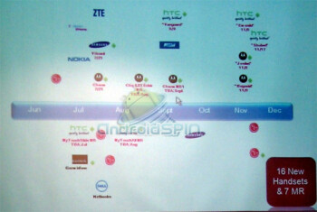 Road map for T-Mobile leaks
