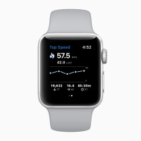 AppleWatchSeries3topspeed20282018.jpg