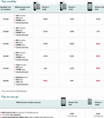 T-Mobile UK reveals its pricing for the iPhone 4