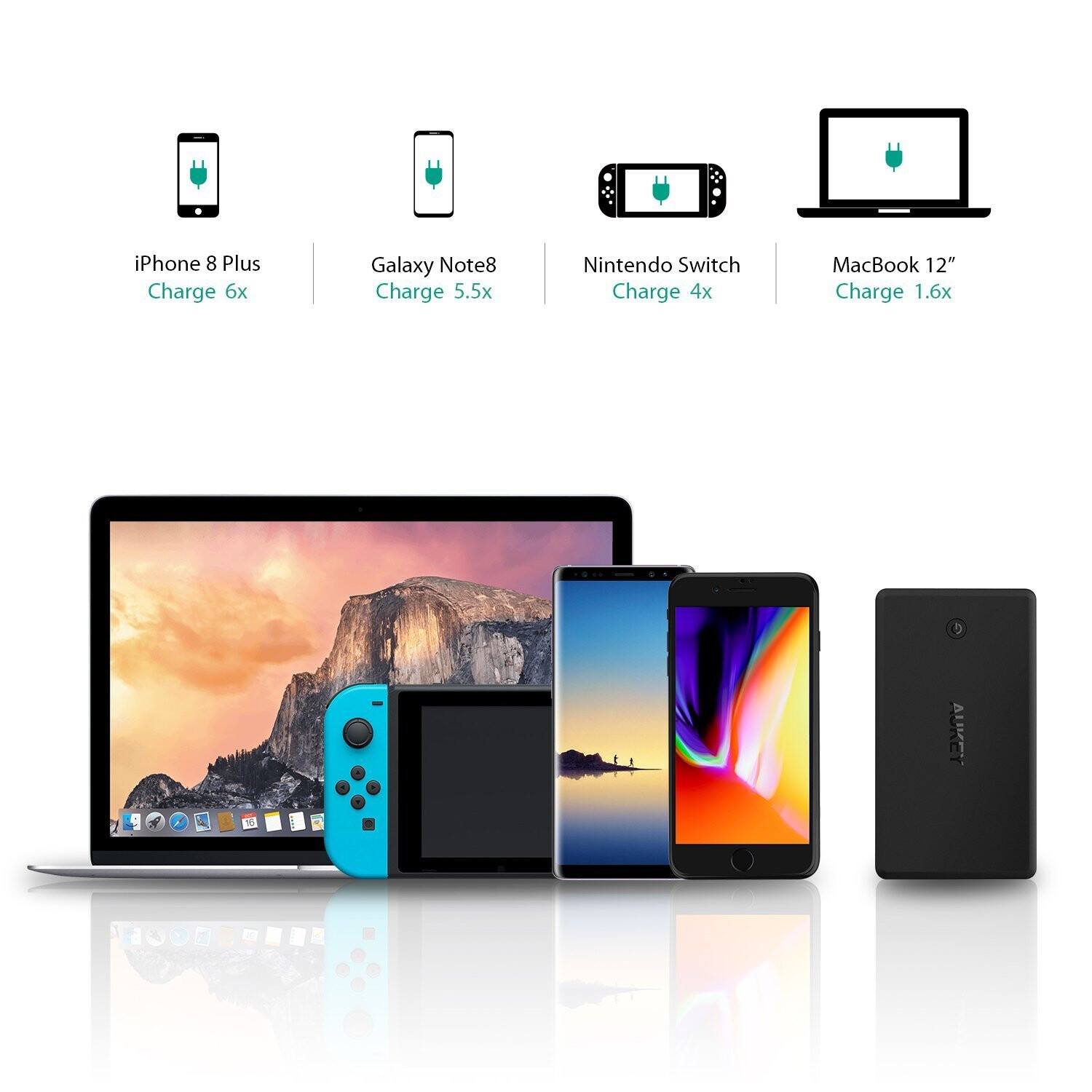 The Best Portable Chargers And Powerbanks To Buy In 2018 Samsung Galaxy S9 Free Anker Powerbank Mah 10000 Black Aukey Pb Y7